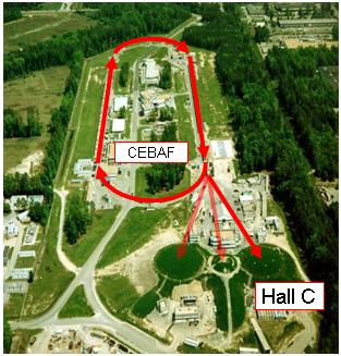 超伝導連続電子線加速器と実験ホール