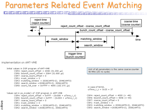 Parameters_Related_Event_Matching_s.png